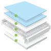 Harmony 2000 Ortho - Mattress - King - Super King - Pocket Sprung - Pocket Springs - Memory Foam - Cool Gel - Support Foam - Air Tech Border - Mlily - Comfort (2)