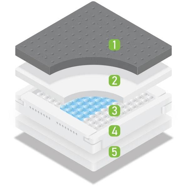 Bamboo Memory 1000 - Memory Foam - Foam - Pocket Springs - Cool Gel - Mlily - Mattress - Mattresses - Bed - Bedroom - Comfort - Sleep - Steptoes - AFS - Paphos - Cyprus