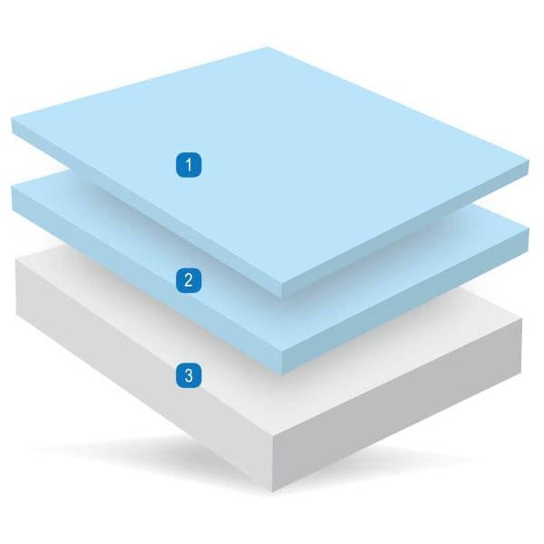 Memory Gel 500 - Memory Foam - Foam - Pocket Springs - Cool Gel - Mlily - Mattress - Mattresses - Bed - Bedroom - Comfort - Sleep - Steptoes - AFS - Paphos - Cyprus